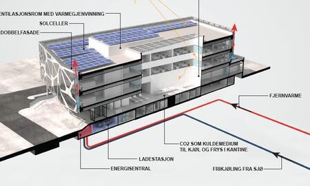 Solenergi - en suksess i regnbyen